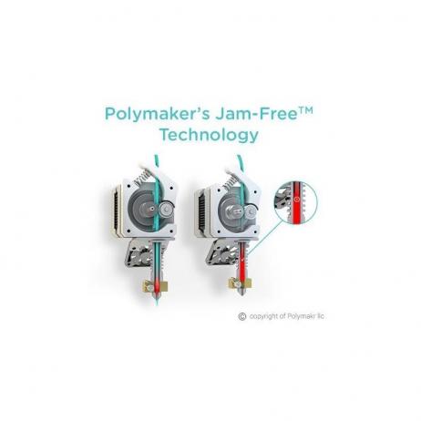 Jam free technologie