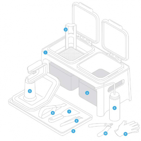Kit de finition Form 3L / Form 3BL